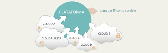 CONSTRUIR UNA CLOUD HÍBRIDA